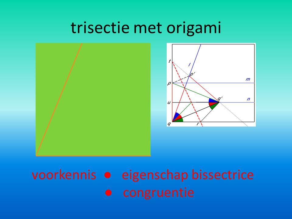 trisectie met origami voorkennis ● eigenschap bissectrice