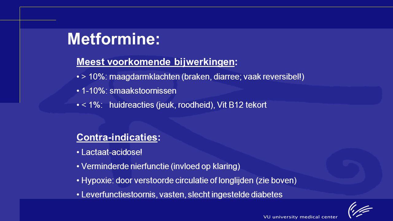 Metformine: Meest voorkomende bijwerkingen: Contra-indicaties: