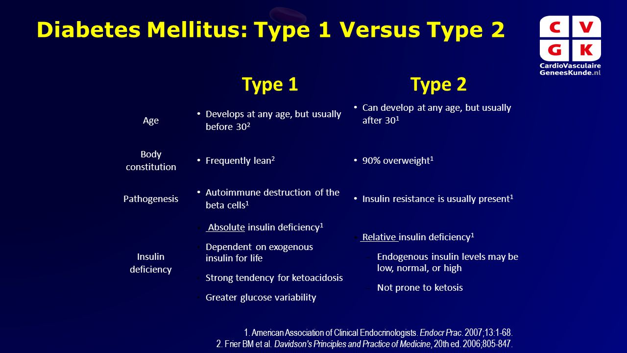 Diabetes Mellitus: Type 1 Versus Type 2