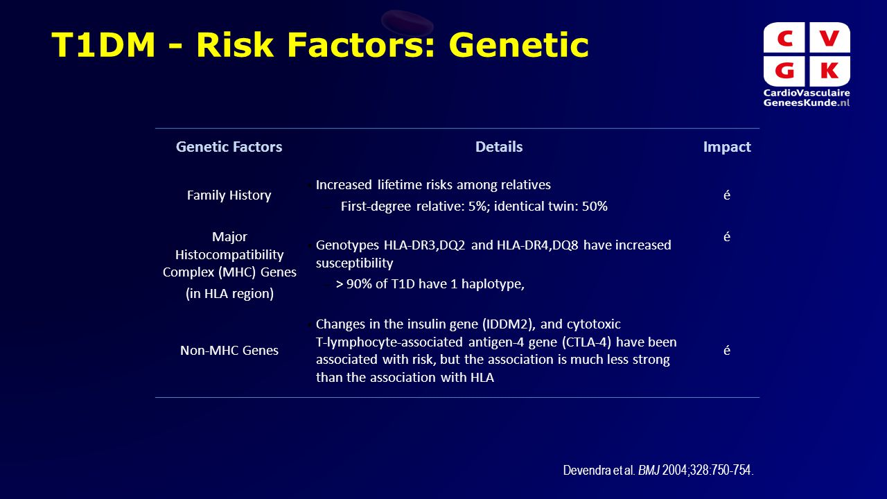 T1DM - Risk Factors: Genetic