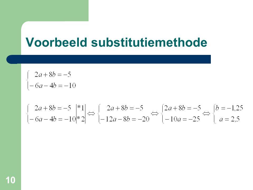 Voorbeeld substitutiemethode