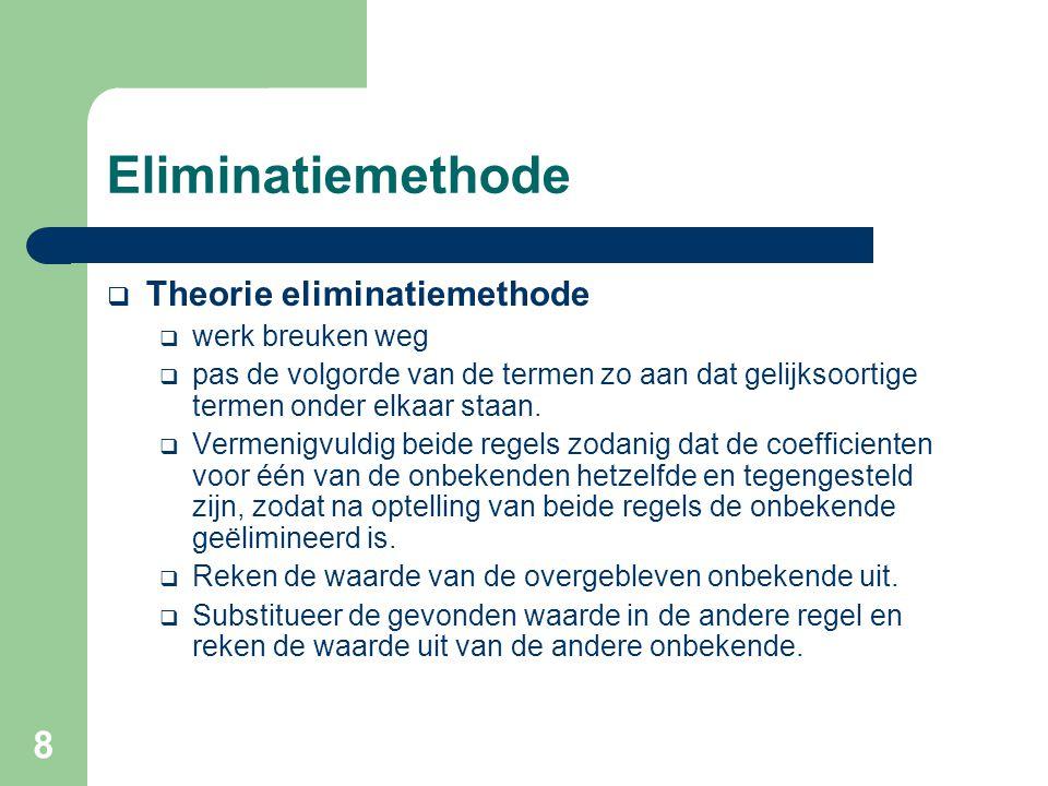 Eliminatiemethode Theorie eliminatiemethode werk breuken weg