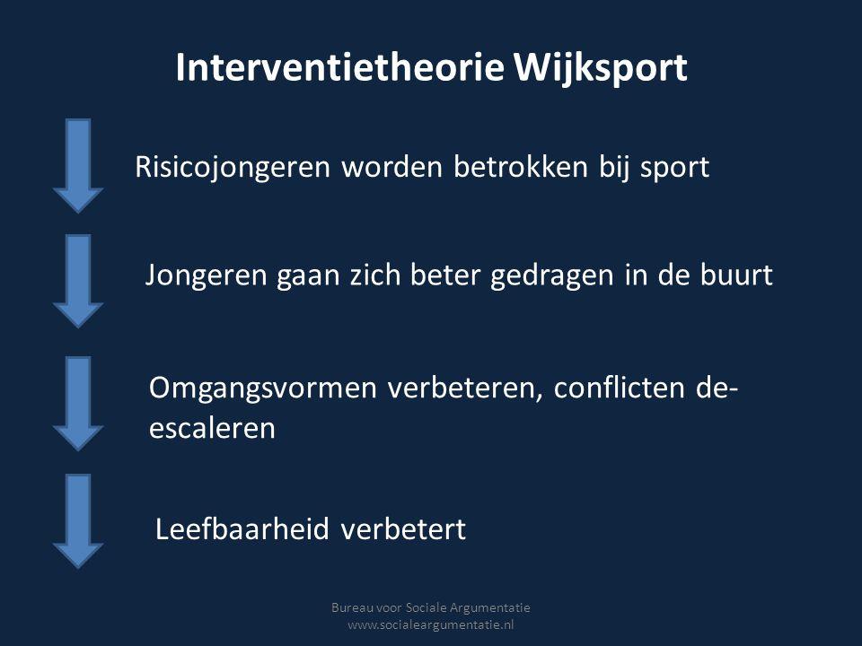 Interventietheorie Wijksport