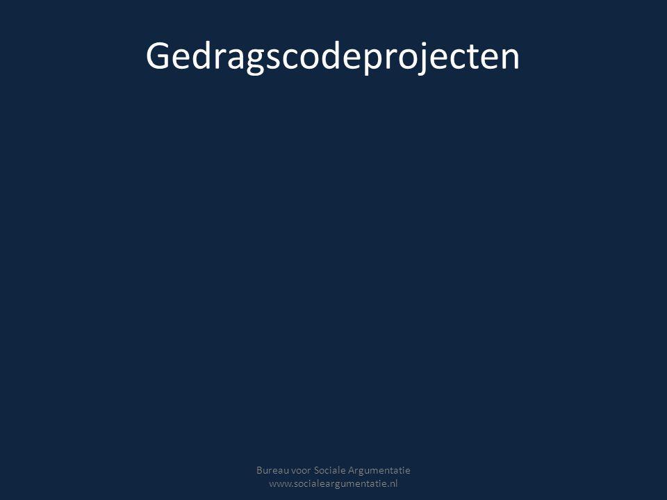 Gedragscodeprojecten