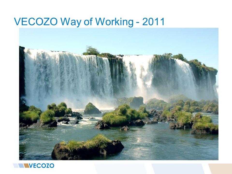 VECOZO Way of Working - 2011 2011 werkte we op een waterval methode