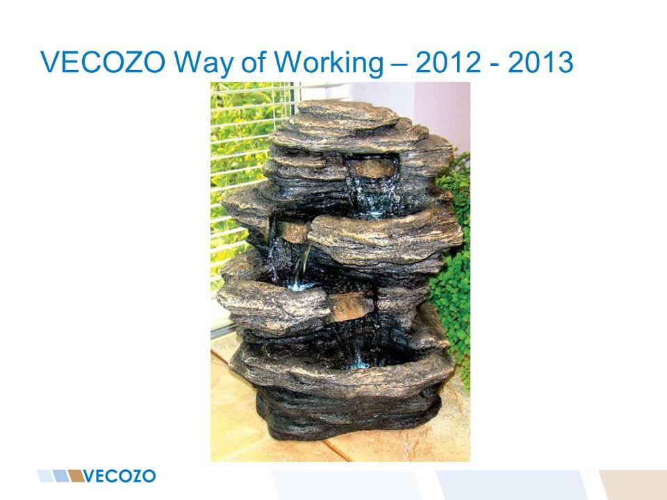VECOZO Way of Working – 2012 - 2013