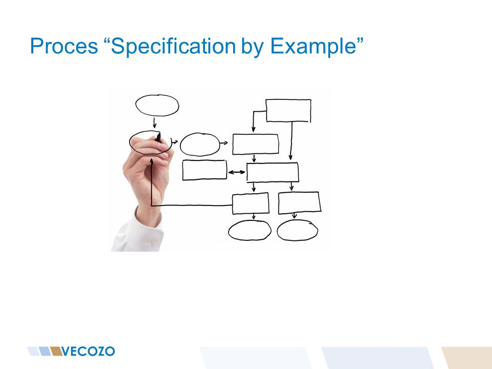 Proces Specification by Example