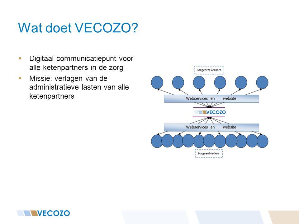 Wat doet VECOZO. Digitaal communicatiepunt voor alle ketenpartners in de zorg.