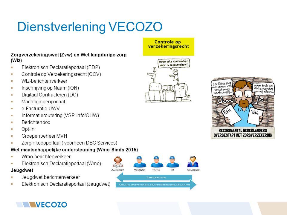 Dienstverlening VECOZO
