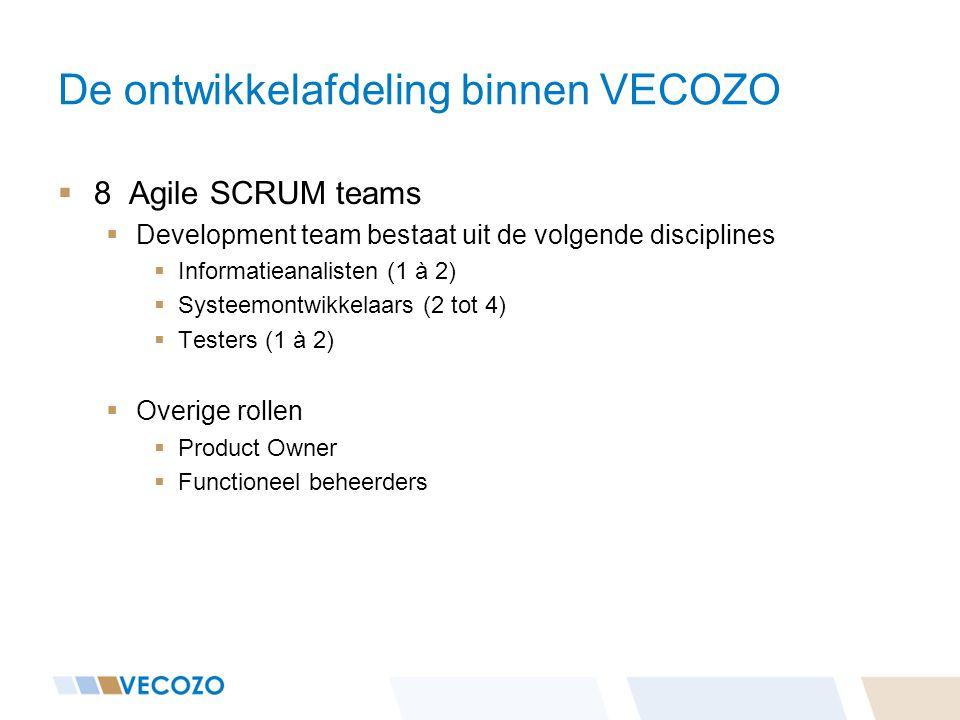 De ontwikkelafdeling binnen VECOZO