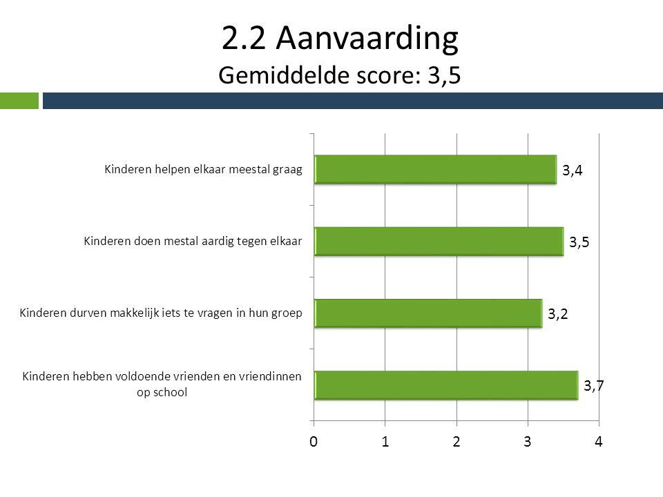 2.2 Aanvaarding Gemiddelde score: 3,5