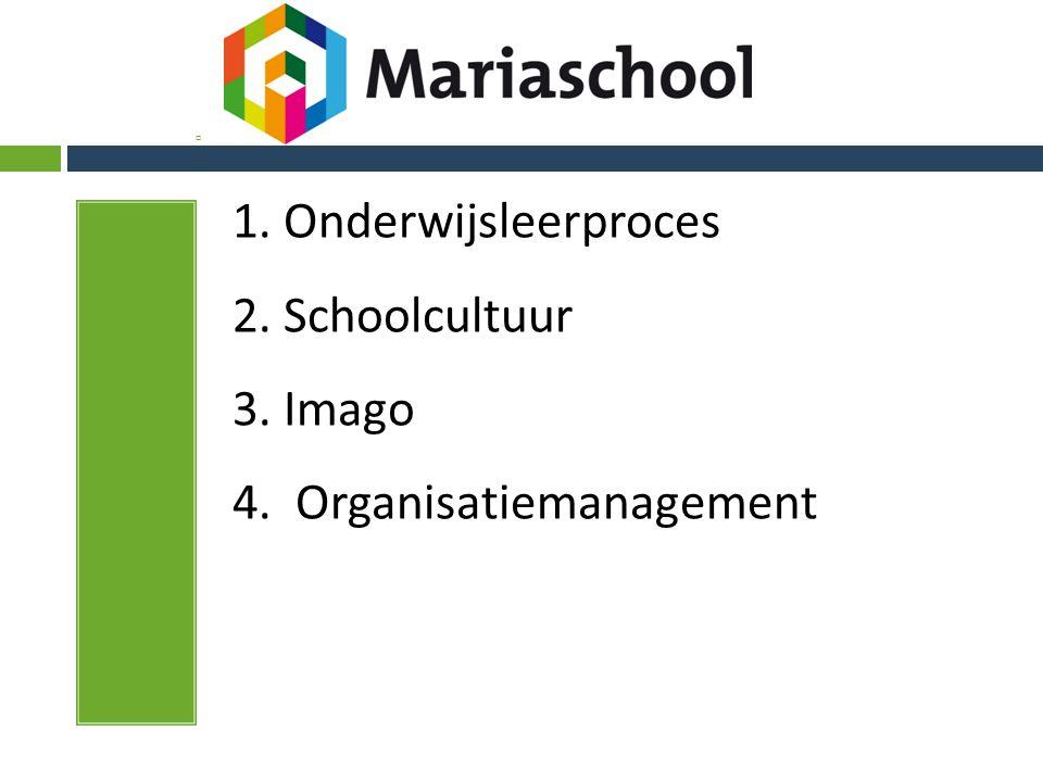 1. Onderwijsleerproces. 2. Schoolcultuur 3. Imago 4