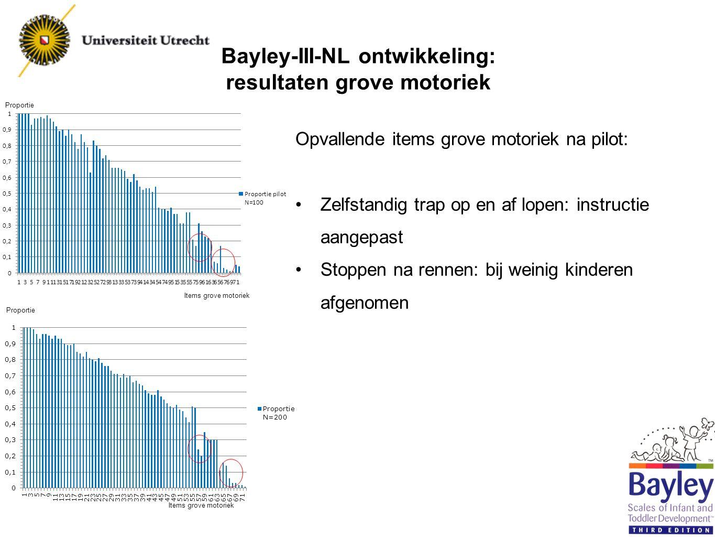 Bayley-III-NL ontwikkeling: resultaten grove motoriek
