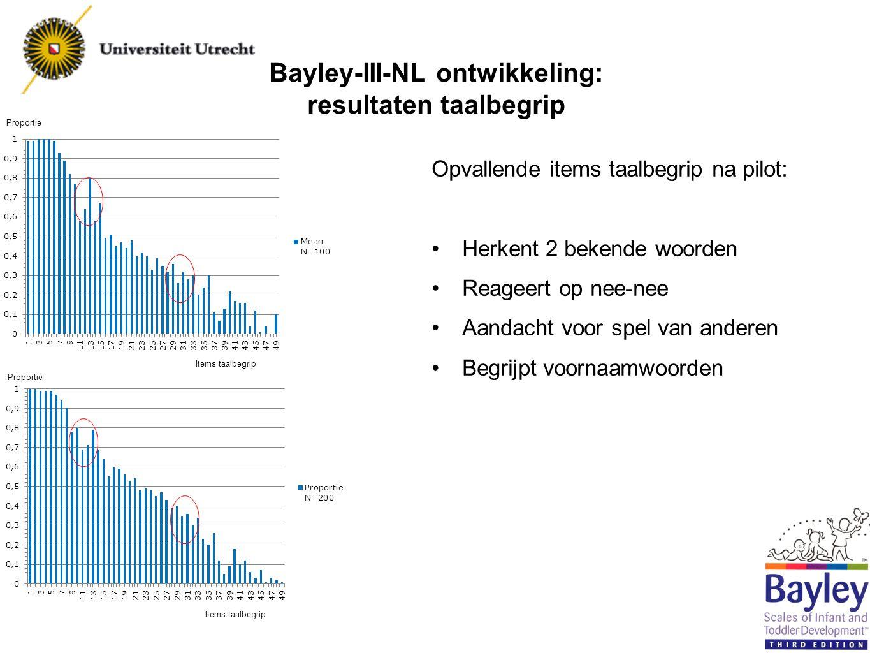 Bayley-III-NL ontwikkeling: resultaten taalbegrip