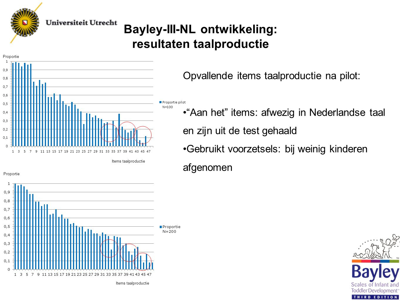 Bayley-III-NL ontwikkeling: resultaten taalproductie