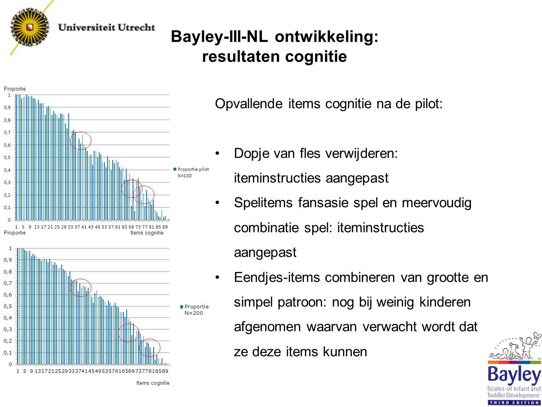 Bayley-III-NL ontwikkeling: resultaten cognitie