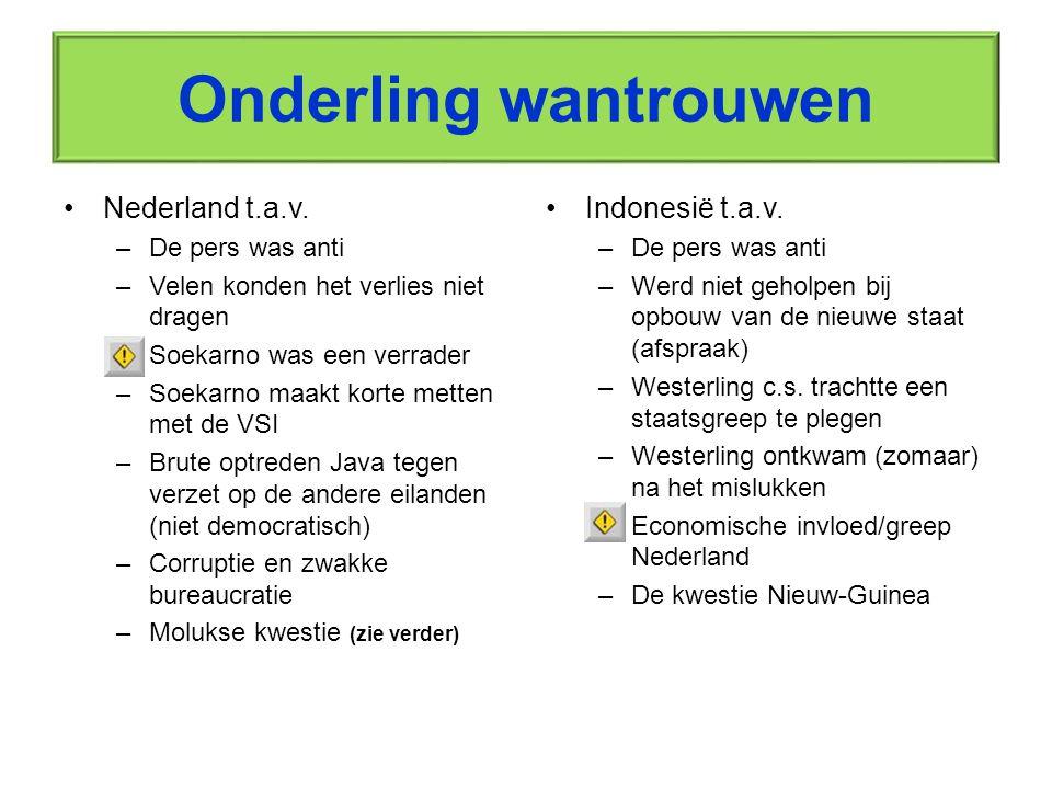 Onderling wantrouwen Nederland t.a.v. Indonesië t.a.v.