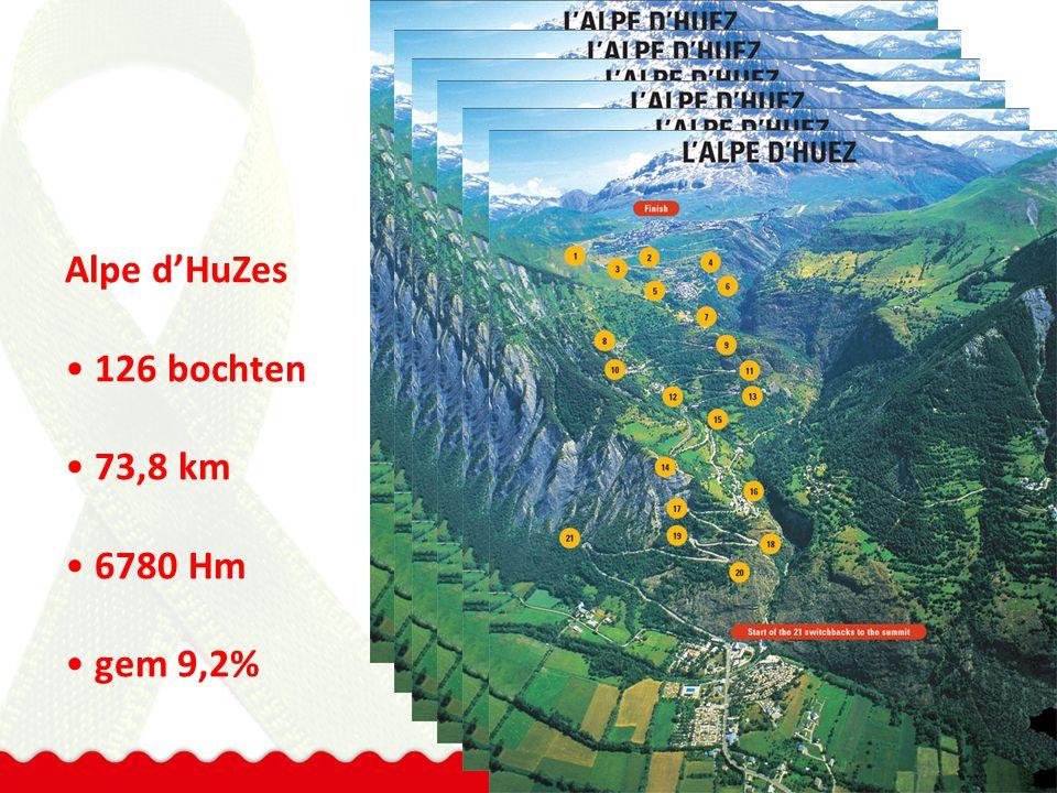 Alpe d'HuZes 126 bochten 73,8 km 6780 Hm gem 9,2%