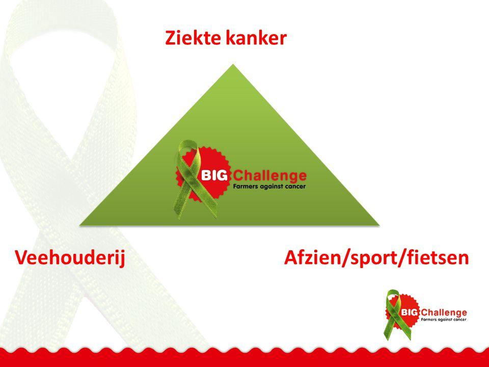 Ziekte kanker Veehouderij Afzien/sport/fietsen