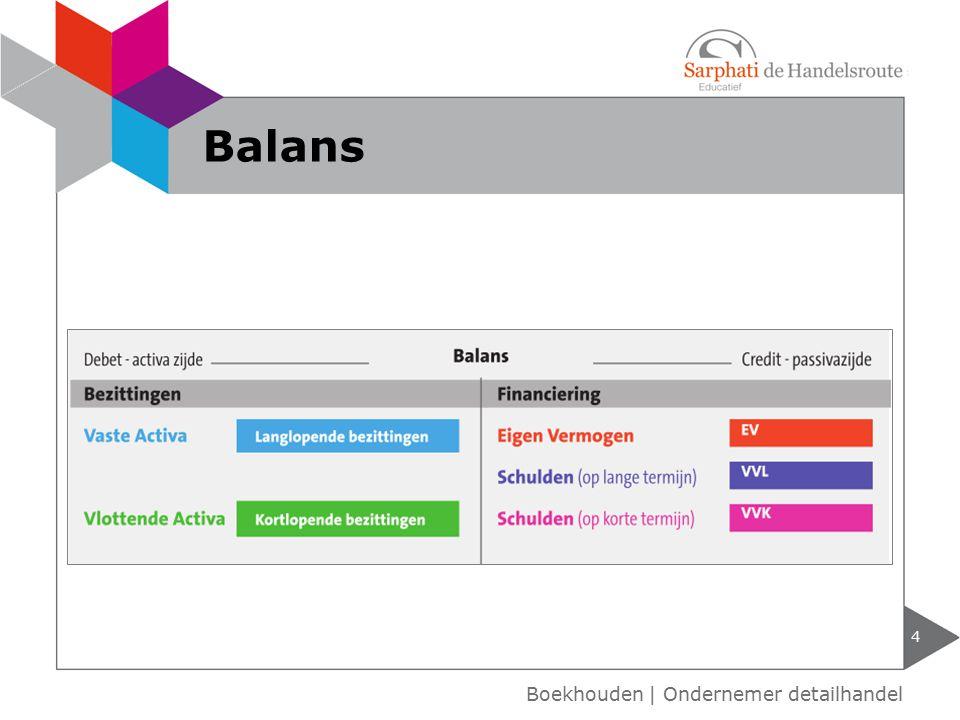 Balans Boekhouden | Ondernemer detailhandel