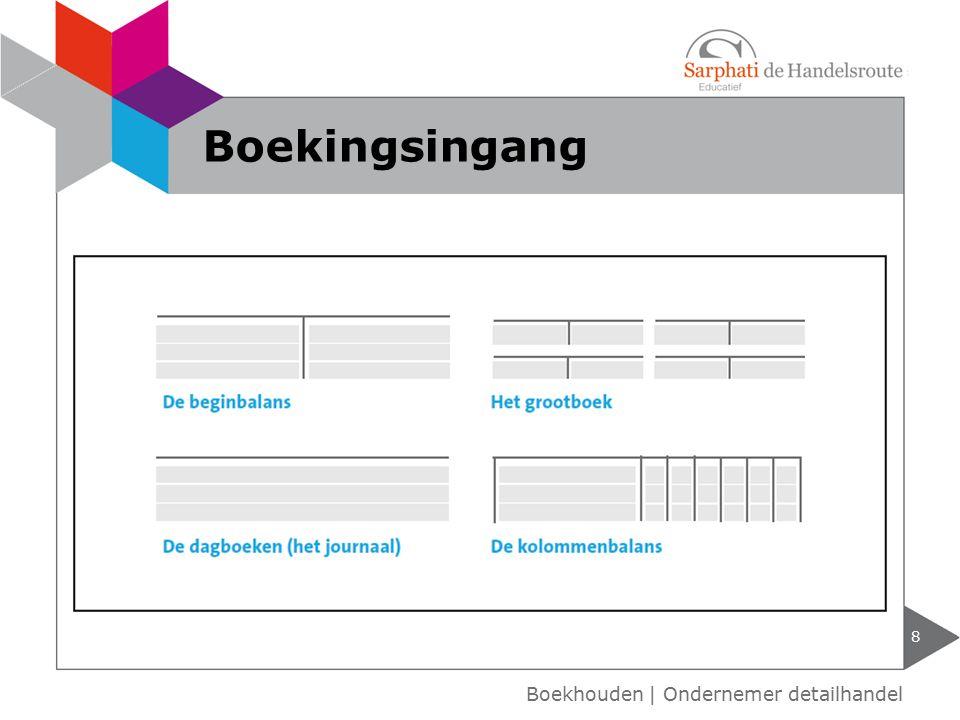 Boekingsingang Boekhouden | Ondernemer detailhandel