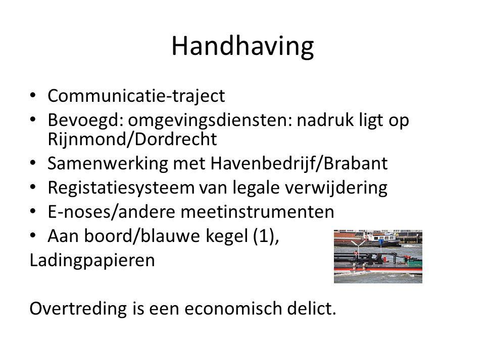 Handhaving Communicatie-traject