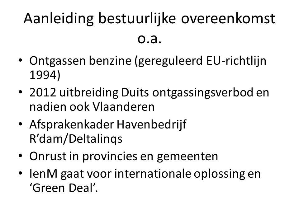Aanleiding bestuurlijke overeenkomst o.a.