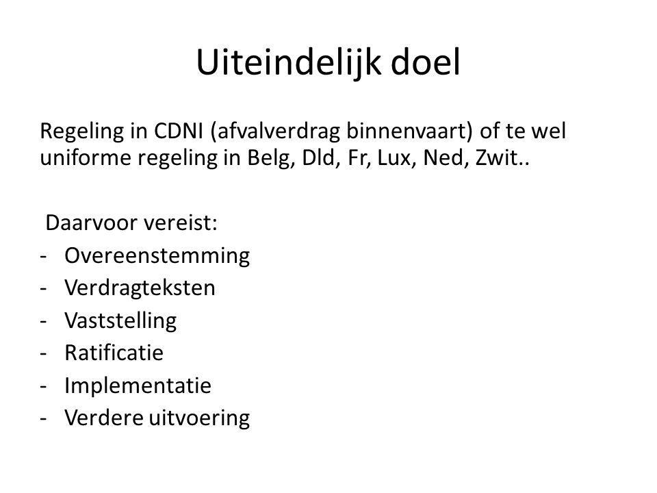 Uiteindelijk doel Regeling in CDNI (afvalverdrag binnenvaart) of te wel uniforme regeling in Belg, Dld, Fr, Lux, Ned, Zwit..