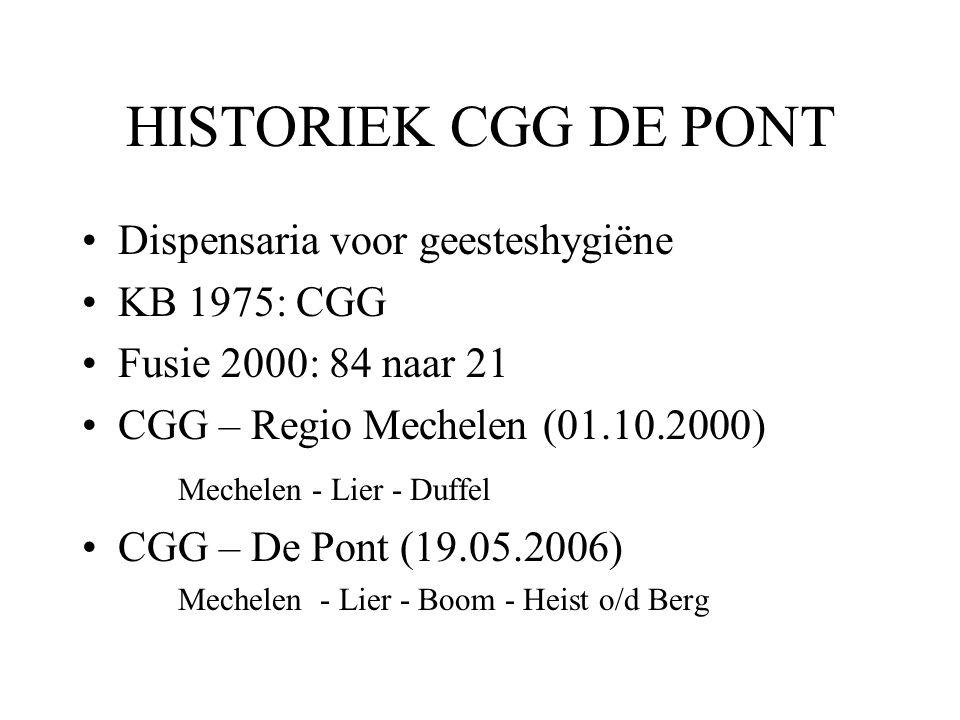 HISTORIEK CGG DE PONT Dispensaria voor geesteshygiëne KB 1975: CGG
