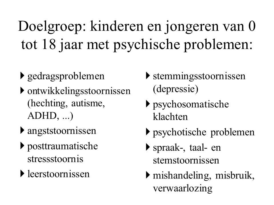 Doelgroep: kinderen en jongeren van 0 tot 18 jaar met psychische problemen: