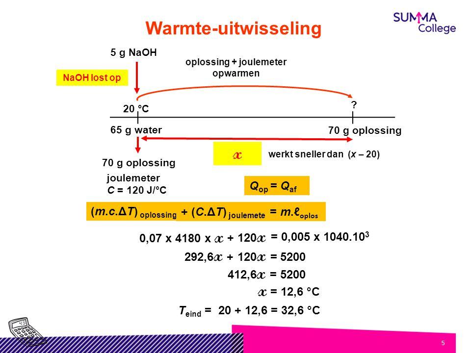 oplossing + joulemeter opwarmen