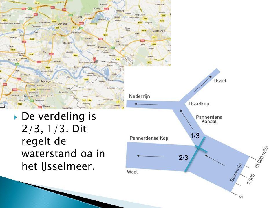 De verdeling is 2/3, 1/3. Dit regelt de waterstand oa in het IJsselmeer.