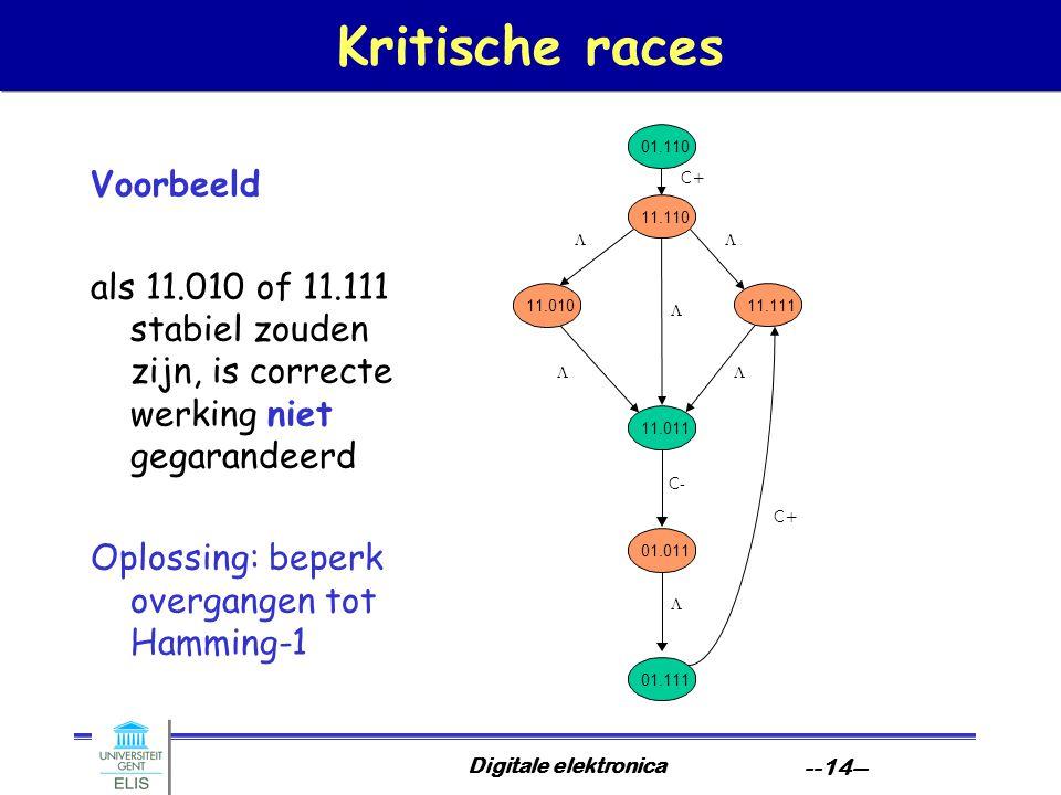 Kritische races Voorbeeld