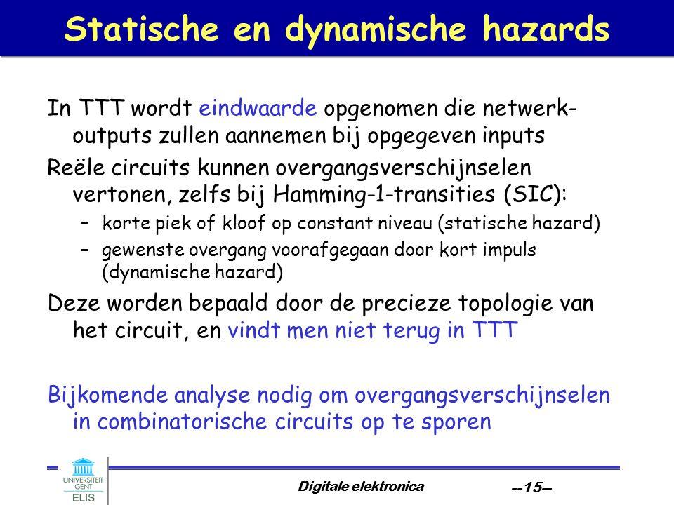 Statische en dynamische hazards
