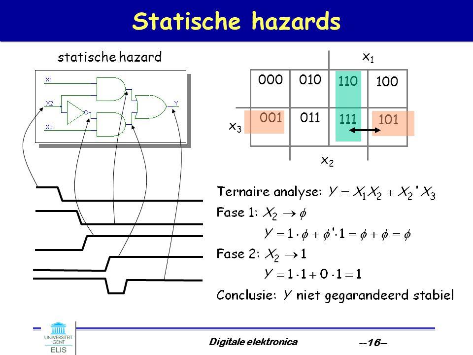 Statische hazards statische hazard x1 x3 000 001 010 011 110 111 100