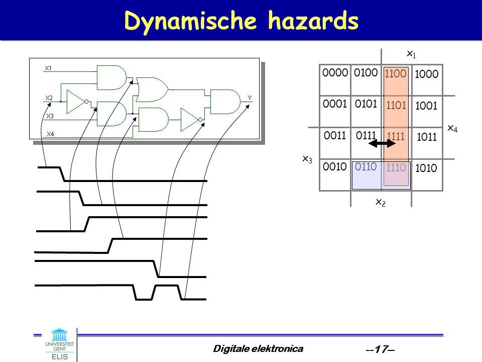 Dynamische hazards x1 x2 x3 x4 0000 0001 0011 0010 0100 0101 0111 0110