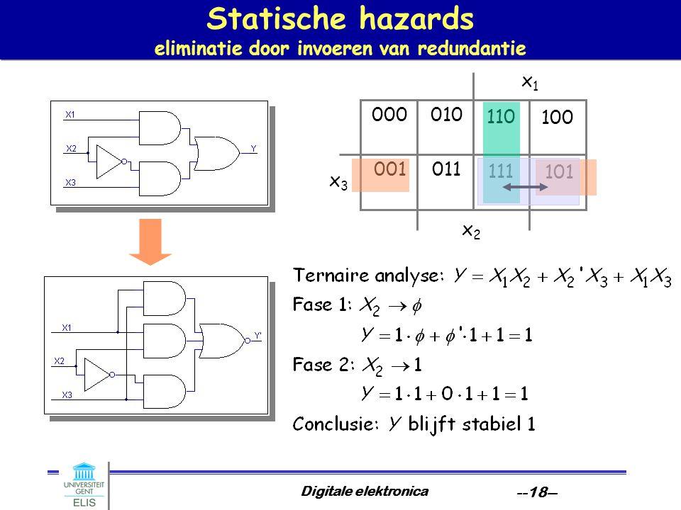 Statische hazards eliminatie door invoeren van redundantie