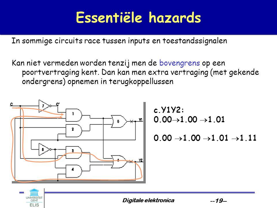 Essentiële hazards In sommige circuits race tussen inputs en toestandssignalen.