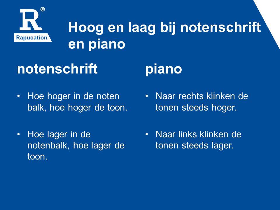 Hoog en laag bij notenschrift en piano