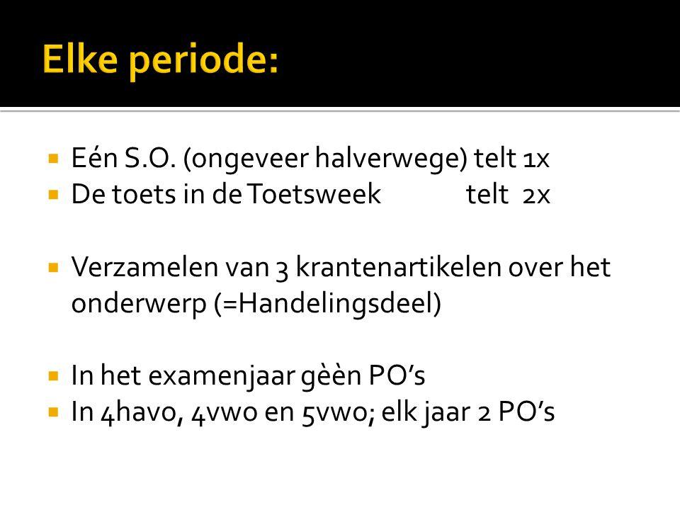 Elke periode: Eén S.O. (ongeveer halverwege) telt 1x