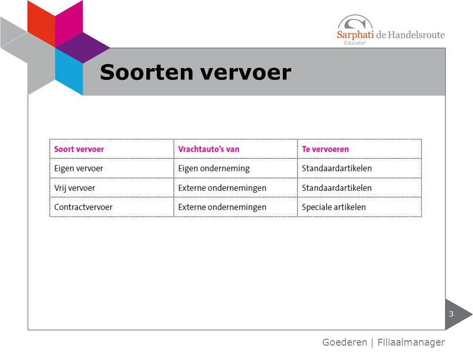Soorten vervoer Goederen | Filiaalmanager