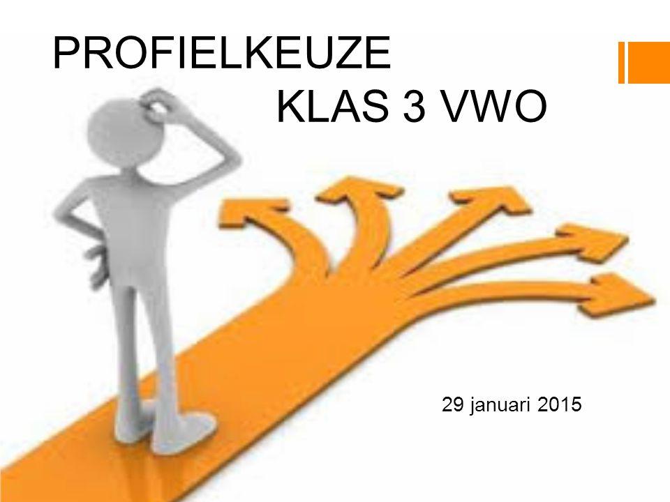 PROFIELKEUZE KLAS 3 VWO 29 januari 2015