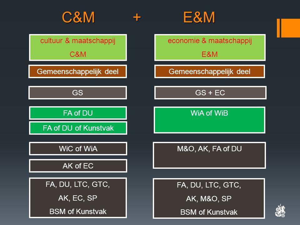 C&M + E&M cultuur & maatschappij C&M economie & maatschappij E&M