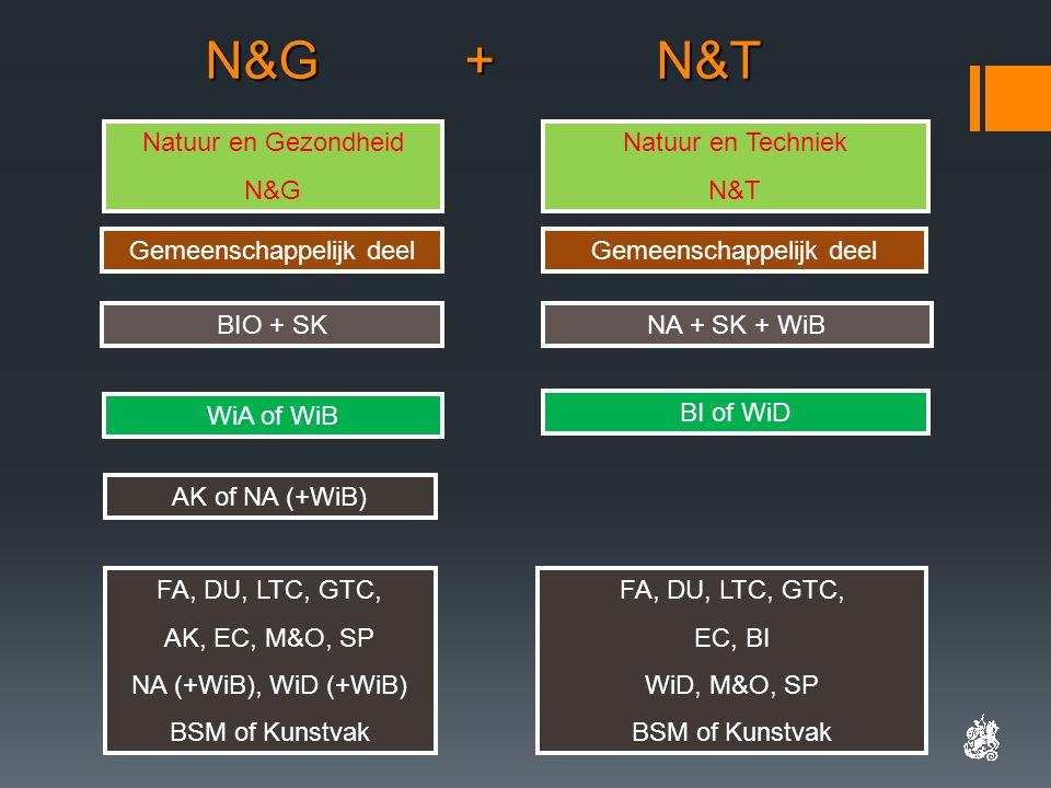 N&G + N&T Natuur en Gezondheid N&G Natuur en Techniek N&T
