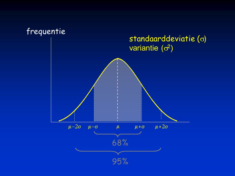 standaarddeviatie (s) variantie (s2)