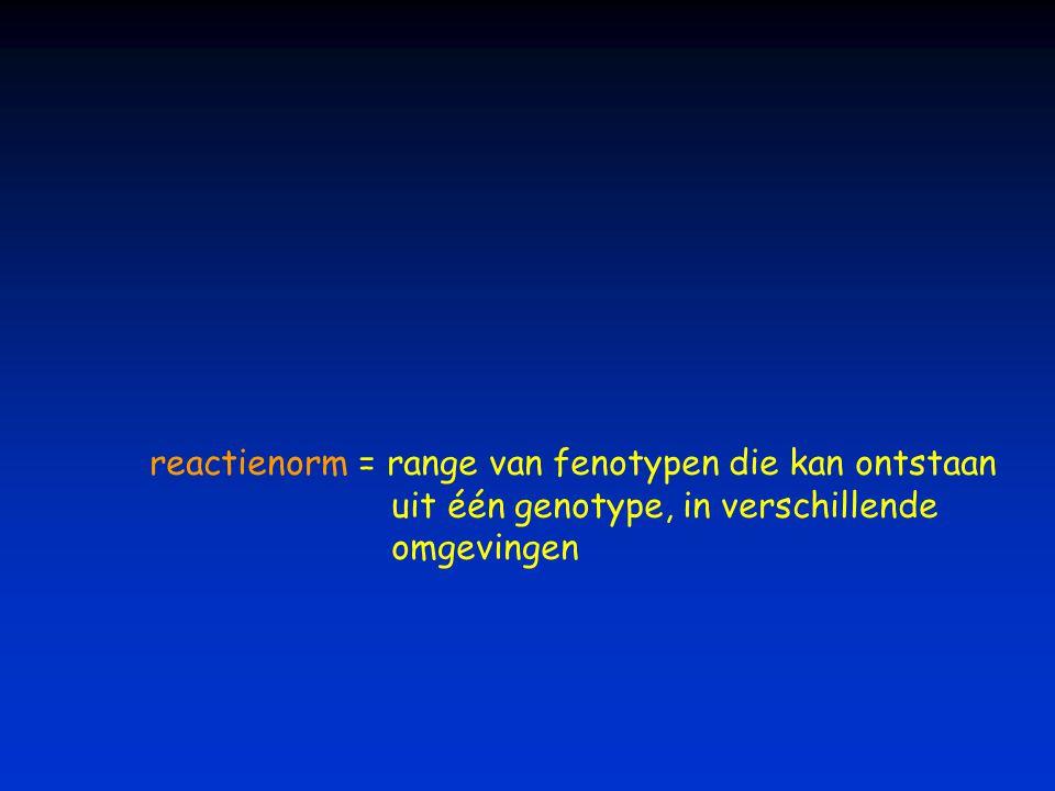reactienorm = range van fenotypen die kan ontstaan