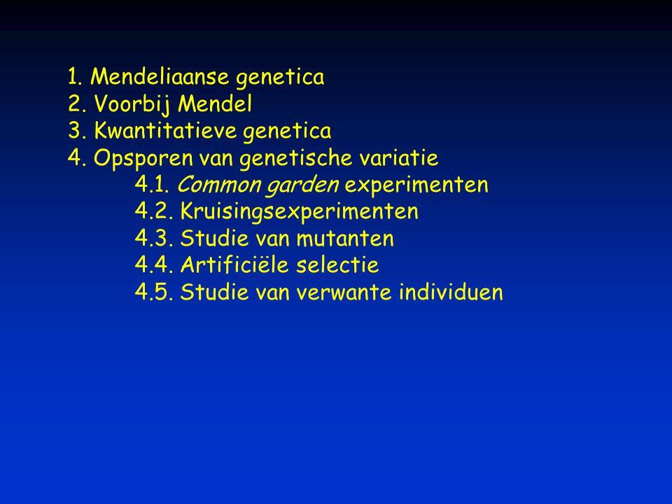 1. Mendeliaanse genetica