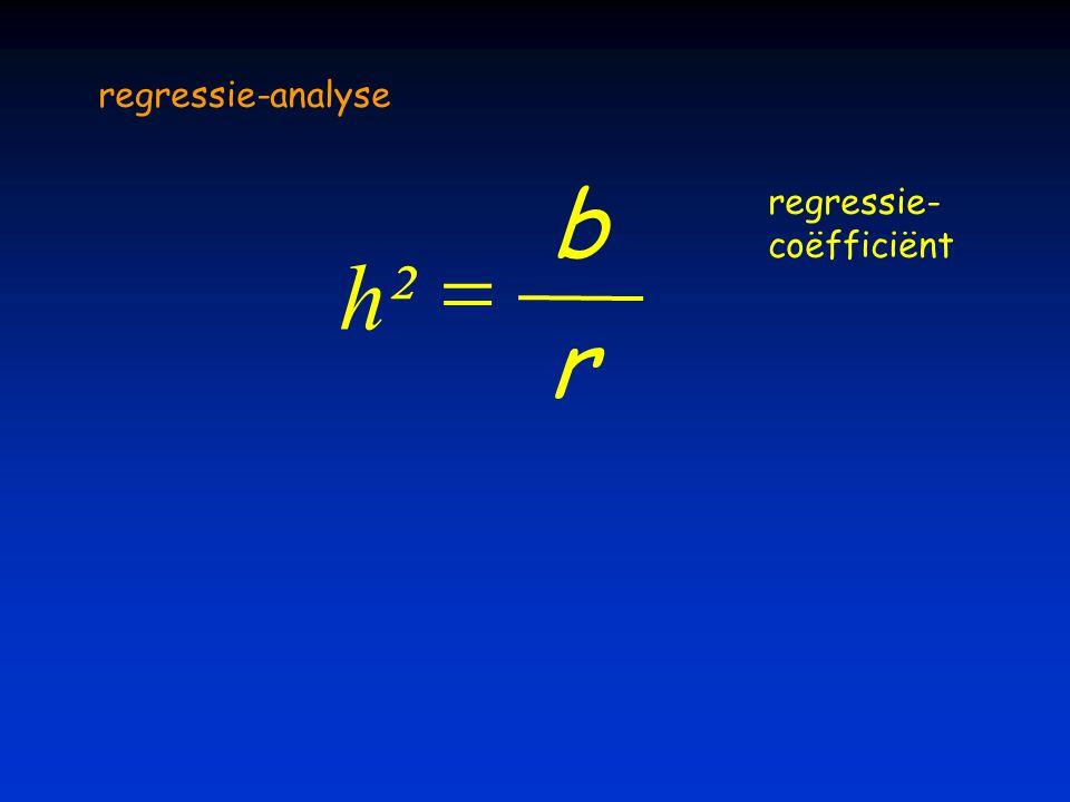 regressie-analyse b regressie- coëfficiënt = h² r