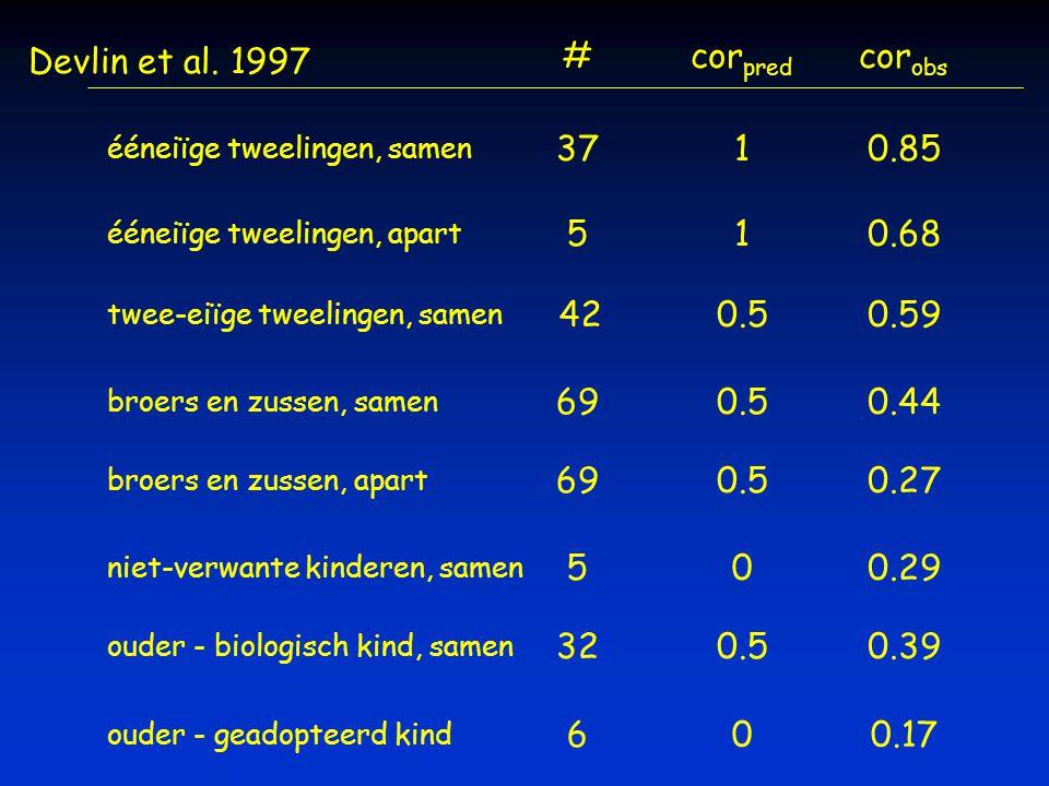 Devlin et al. 1997 # corpred corobs 37 1 0.85 5 1 0.68 42 0.5 0.59 69