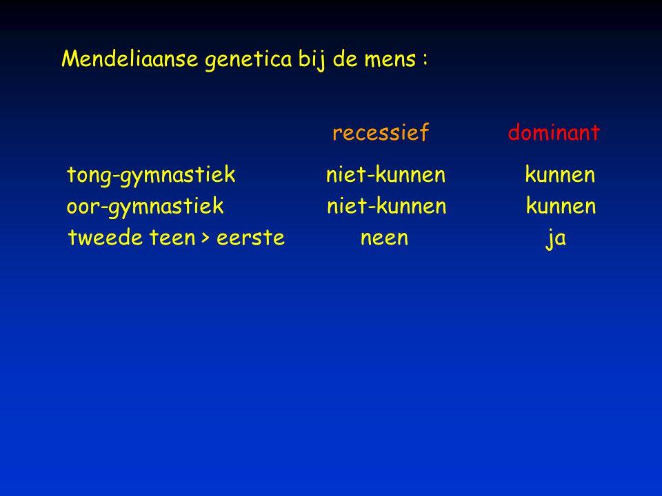 Mendeliaanse genetica bij de mens :